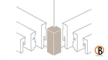 Parador Kappe variabel Außenecke Typ 2 SL  3/5/6/18 Weiss, 2 St./Pack