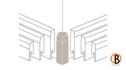 Parador Kappe variabel Außenecke Typ 2 HL 1/2/3